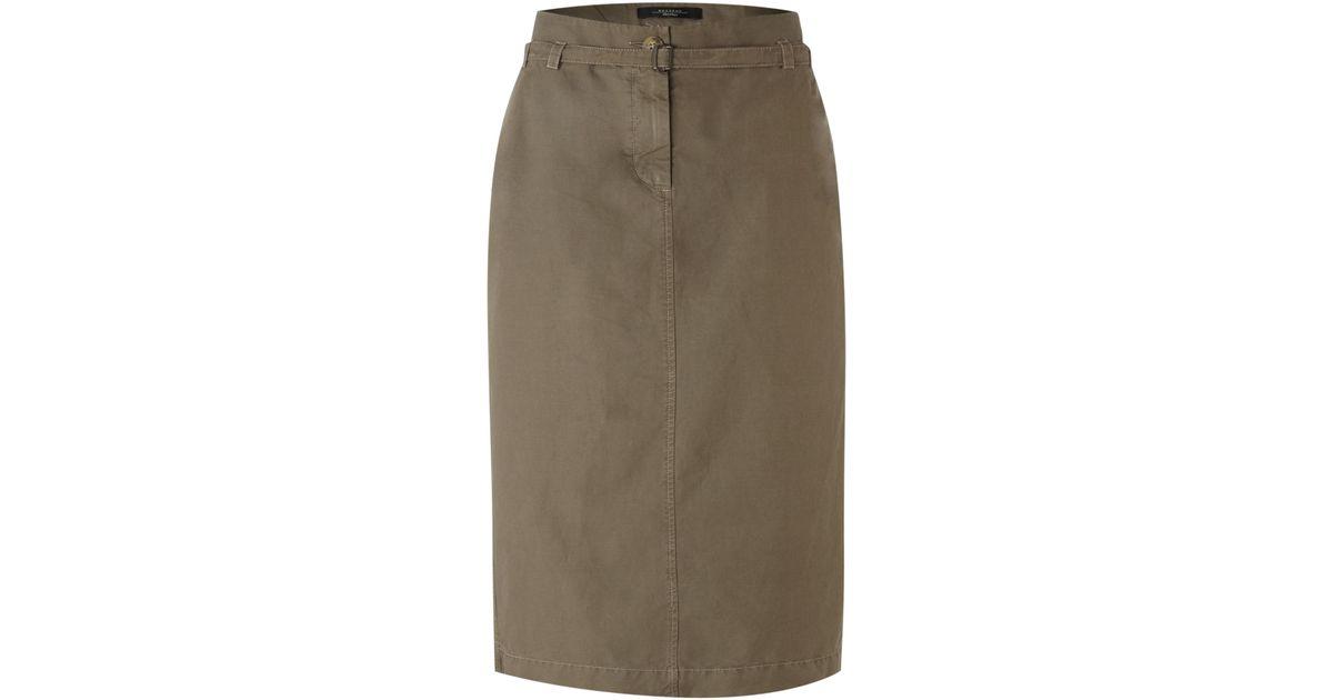 Advise brown straight skirt really