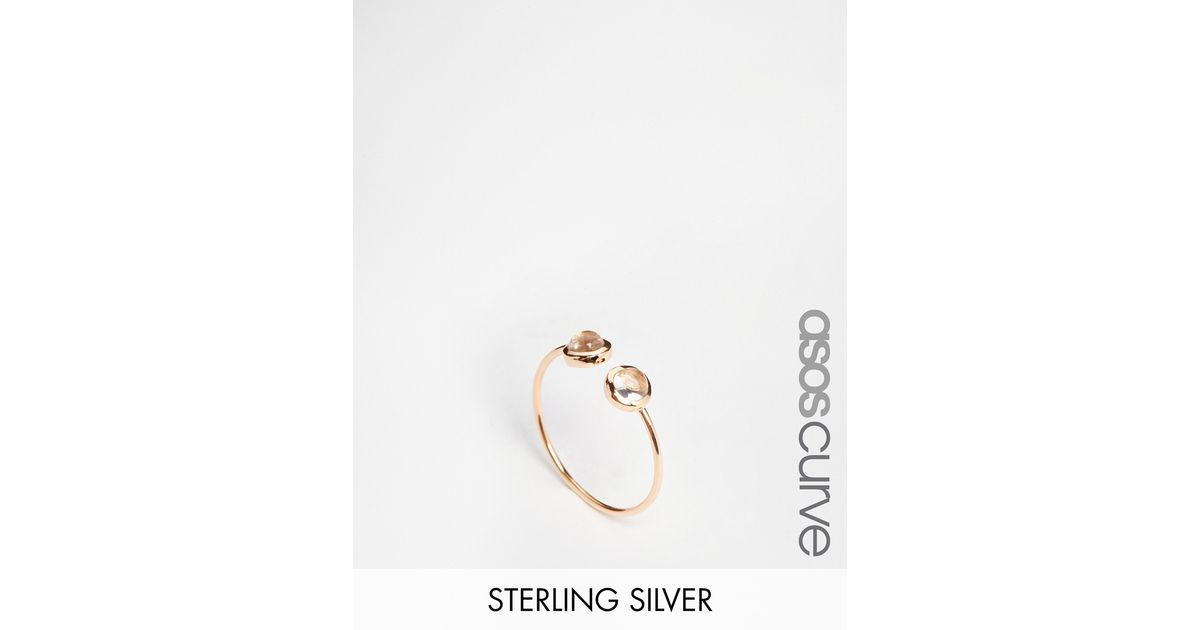 Sale On Mens Rosegold Plated Rings
