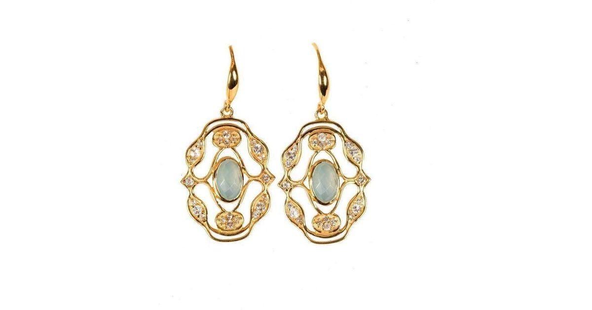 Neola Jaipur Gold Earrings 3bmHL