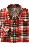 Uniqlo Faux Shearling Check Long Sleeve Shirt - Lyst