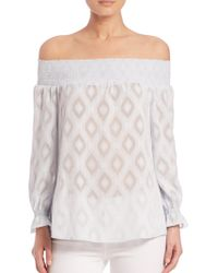 Rebecca Minkoff   Atmosphere Off-the-shoulder Jacquard Top   Lyst