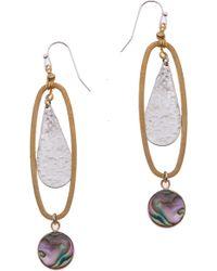 Nakamol - Oval Abalone Drop Earrings - Lyst