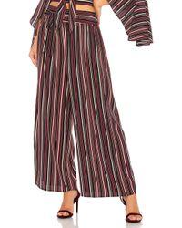 Band Of Gypsies - Pinstripe Wide Leg Crop Pant - Lyst