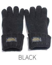 W Concept - Ahd Classic Pu Wool Gloves - Lyst