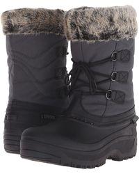 Tundra Boots - Dot - Lyst