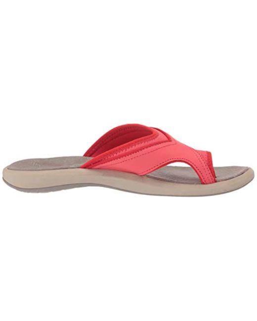 06da764eb235 ... Columbia - Multicolor Kea Ii Sport Sandal - Lyst ...