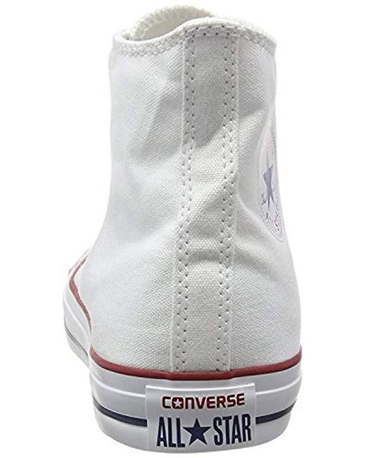 Converse Chuck Taylor All Star Core HighTop Shoe
