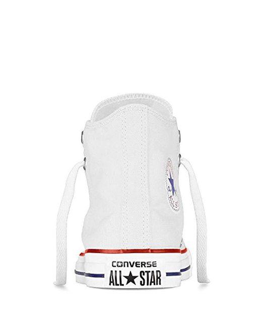 9b79839ff26ae5 ... Converse - White Unisex Babies  Chuck Taylor Inft C t Allstar Hi Canvas  Slippers ...