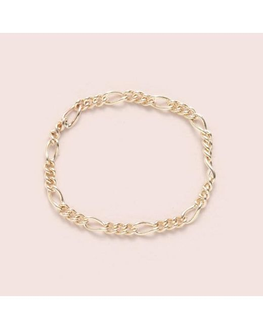Erica Weiner | Metallic Cashmere Chain Ring | Lyst