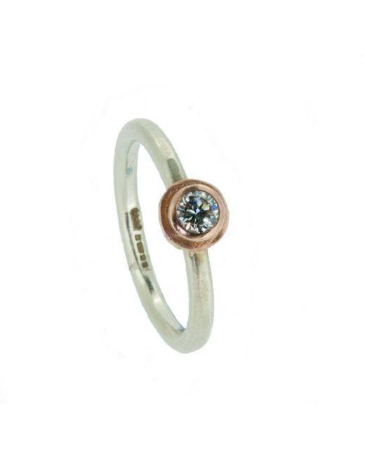 Erin Cox Jewellery - Metallic Red Gold Aura Ring - Lyst