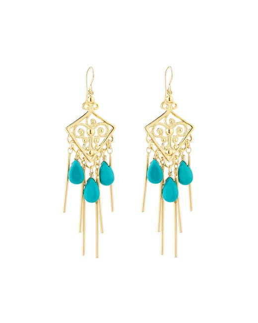 Devon Leigh | Blue Golden Filigree Chandelier Earrings W/ Sleeping Beauty Turquoise | Lyst