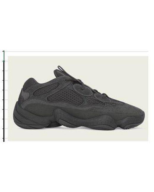 adidas Men's Yeezy Sneaker