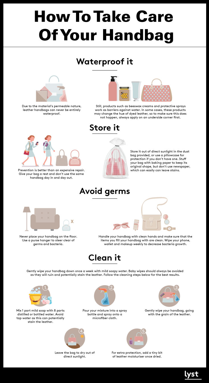 f4ba4155a21d From  how to store your handbags  to  can you clean leather   We ve  answered all your questions and broken things down for even the biggest  handbag novice.
