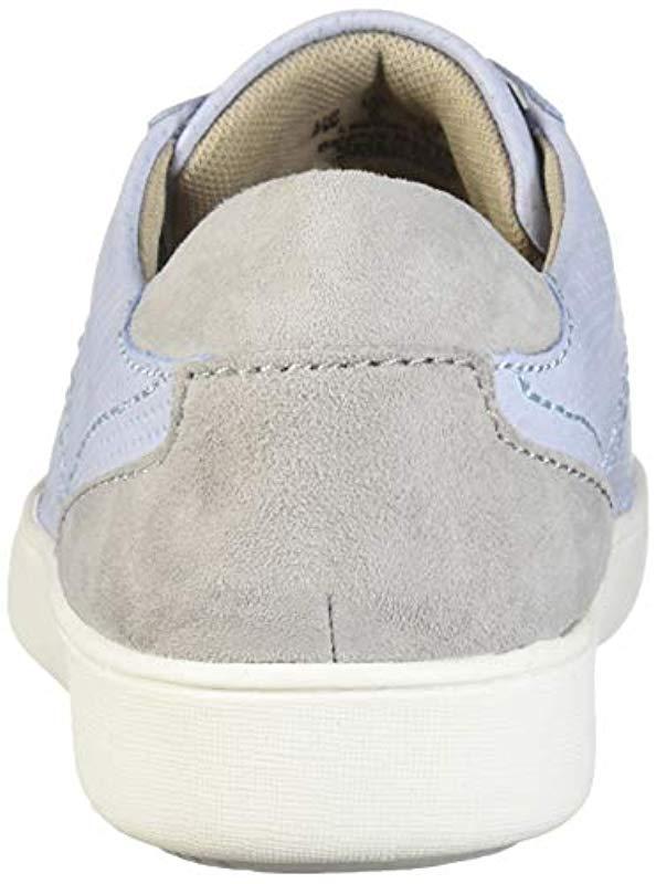 caad8b12f9f6f Women's Blue Morrison Shoe, Harbor Mist, 8 Extra Wide Us