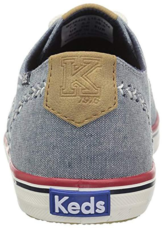 02ebb4b135e1d Keds - Blue Champion Pennant Fashion Sneaker - Lyst. View fullscreen